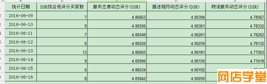 很多商家由于订单提升733.png