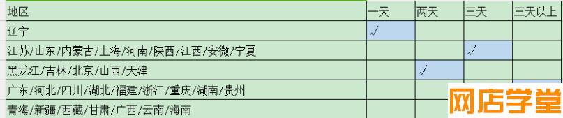 很多商家由于订单提升1586.png
