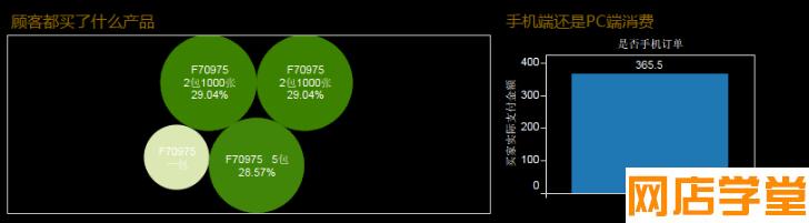 20160712----3.2_数据化运营之订单分析之三-解析顾客购物行为1222.png